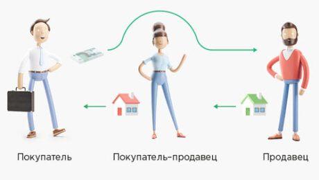 Выгодна ли покупка квартиры через агентство